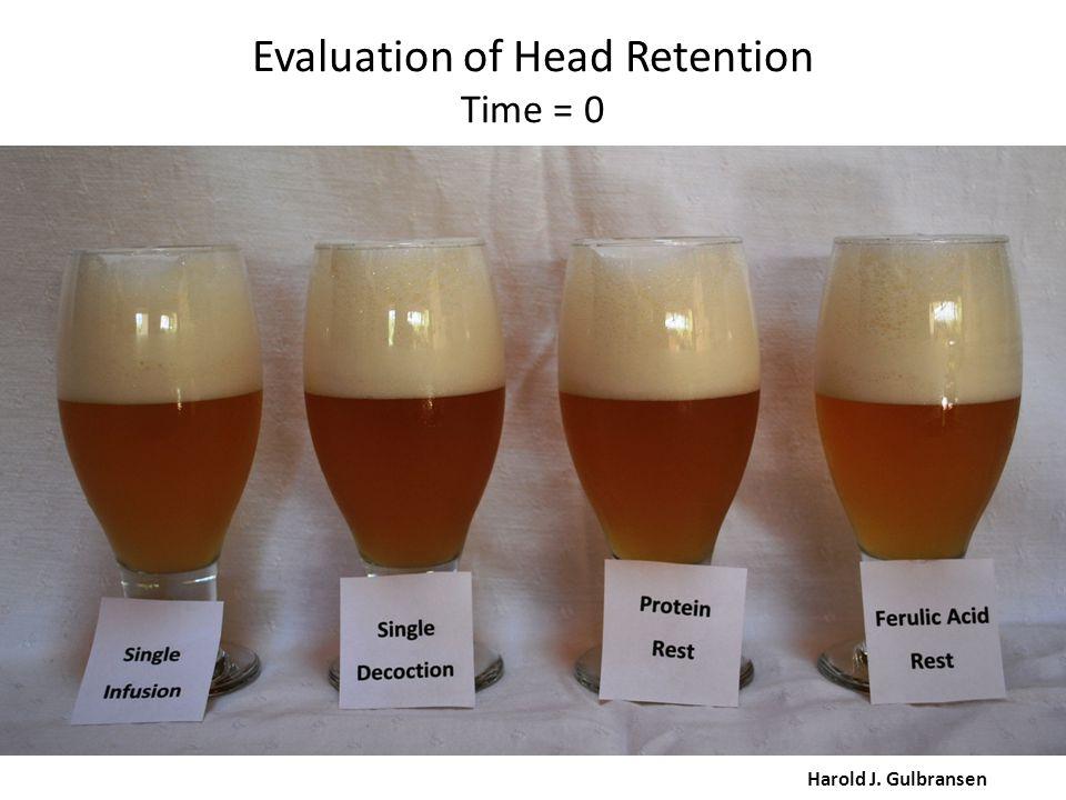 Evaluation of Head Retention Time = 0 Harold J. Gulbransen