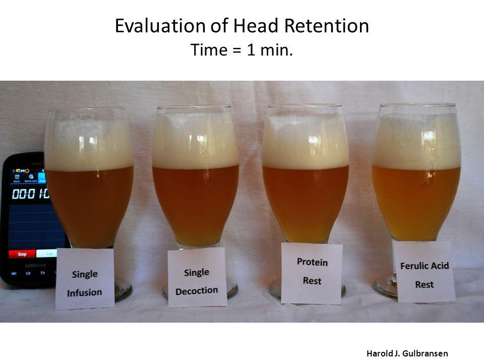Evaluation of Head Retention Time = 1 min. Harold J. Gulbransen