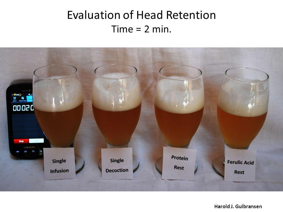 Evaluation of Head Retention Time = 2 min. Harold J. Gulbransen