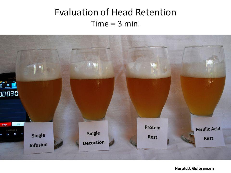 Evaluation of Head Retention Time = 3 min. Harold J. Gulbransen