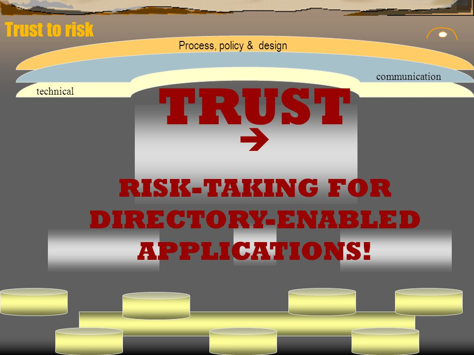 technical communication Process, policy & design TRUST  RISK-TAKING FOR DIRECTORY-ENABLED APPLICATIONS.