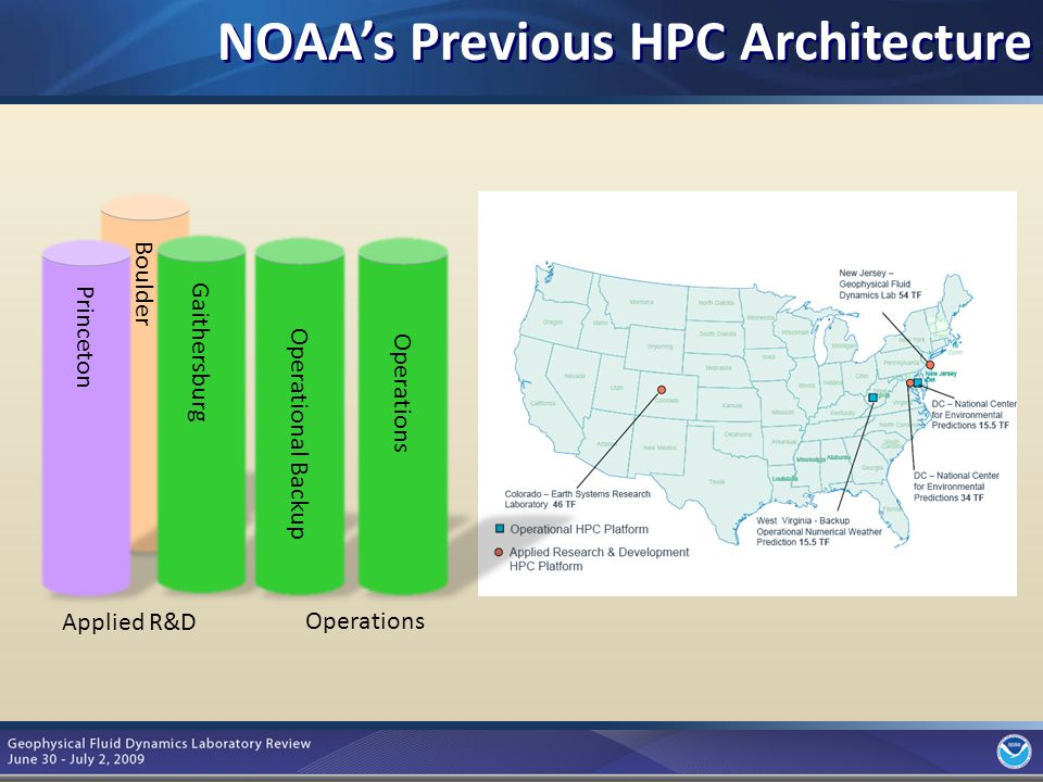 3 NOAA's Previous HPC Architecture Applied R&D Operations Boulder Princeton Gaithersburg Operational Backup Operations