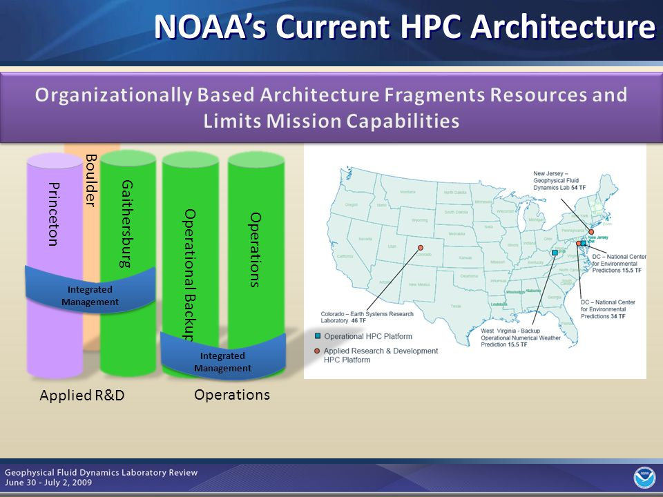 4 NOAA's Current HPC Architecture Applied R&D Operations Boulder Princeton Gaithersburg Operational Backup Operations Integrated Management Integrated Management Integrated Management Integrated Management