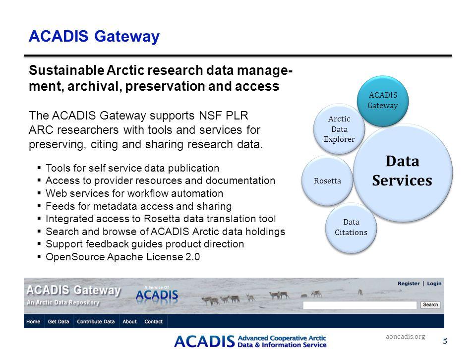 Data Holdings by GCMD Discipline, ACADIS Gateway 6