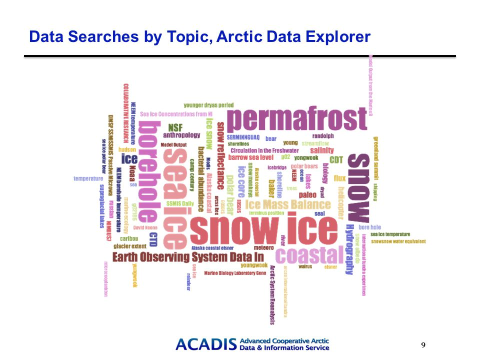 Data Searches by Topic, Arctic Data Explorer 9