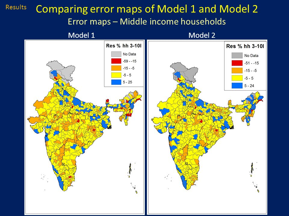 Results Comparing error maps of Model 1 and Model 2 Error maps – Middle income households Model 1Model 2