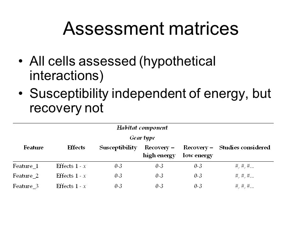 Assessment matrices All cells assessed (hypothetical interactions) Susceptibility independent of energy, but recovery not