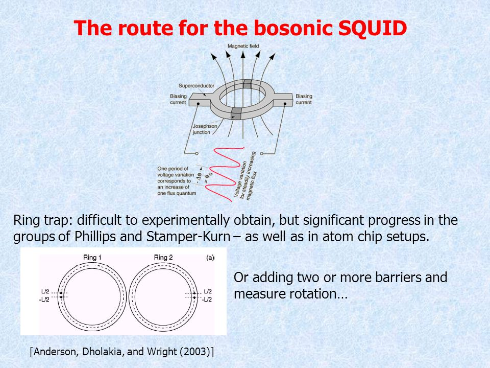 The route for the bosonic SQUID Ring trap: difficult to experimentally obtain, but significant progress in the groups of Phillips and Stamper-Kurn – as well as in atom chip setups.