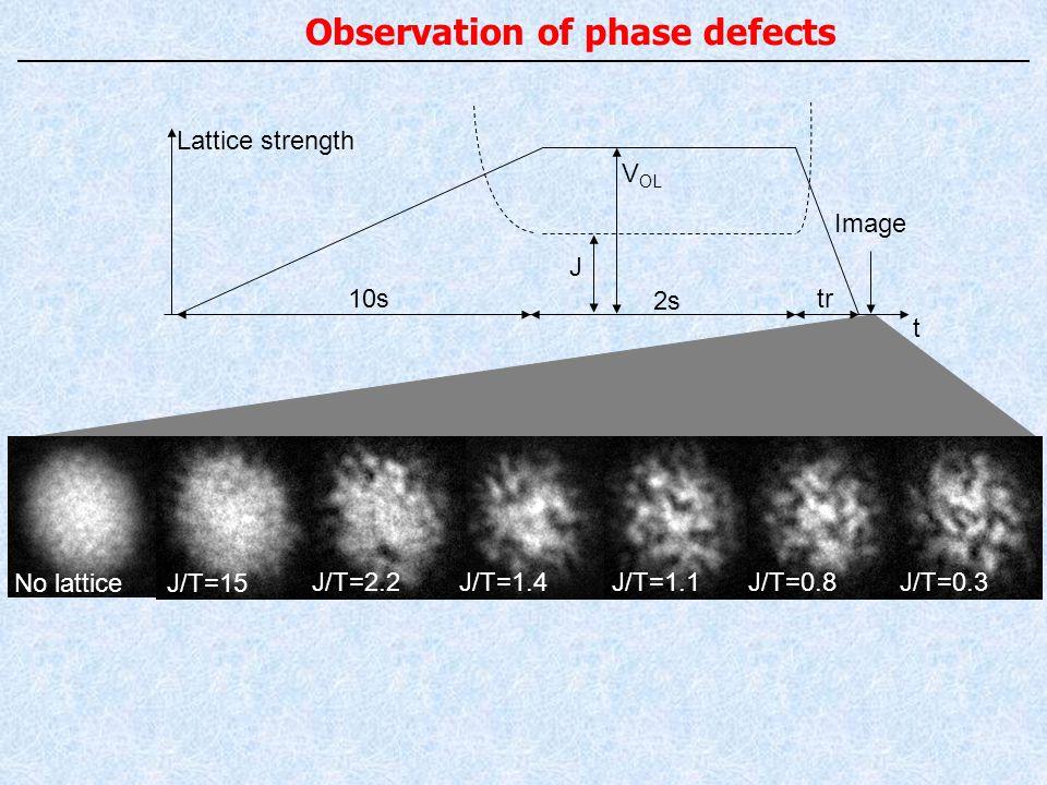 t Lattice strength J V OL Image 10s 2s tr Observation of phase defects J/T=15 J/T=2.2J/T=1.4J/T=1.1 No lattice J/T=0.3J/T=0.8