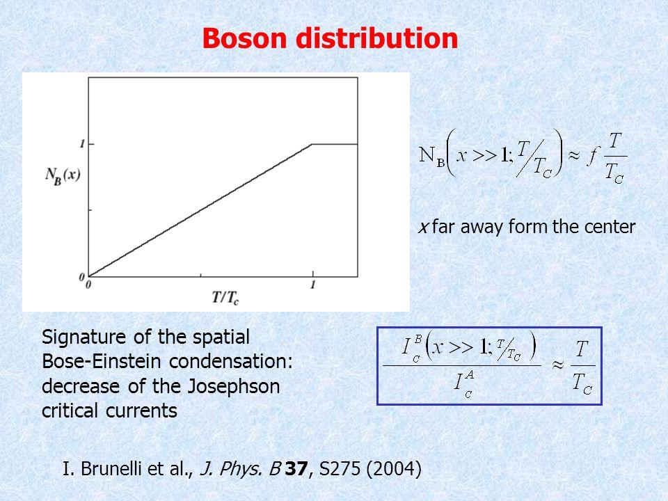 Boson distribution x far away form the center I. Brunelli et al., J.