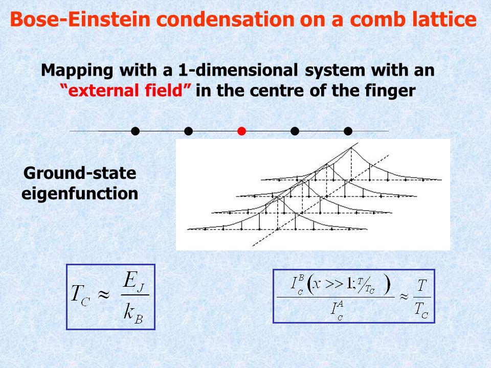 Mapping with a 1-dimensional system with an external field in the centre of the finger Ground-state eigenfunction Bose-Einstein condensation on a comb lattice