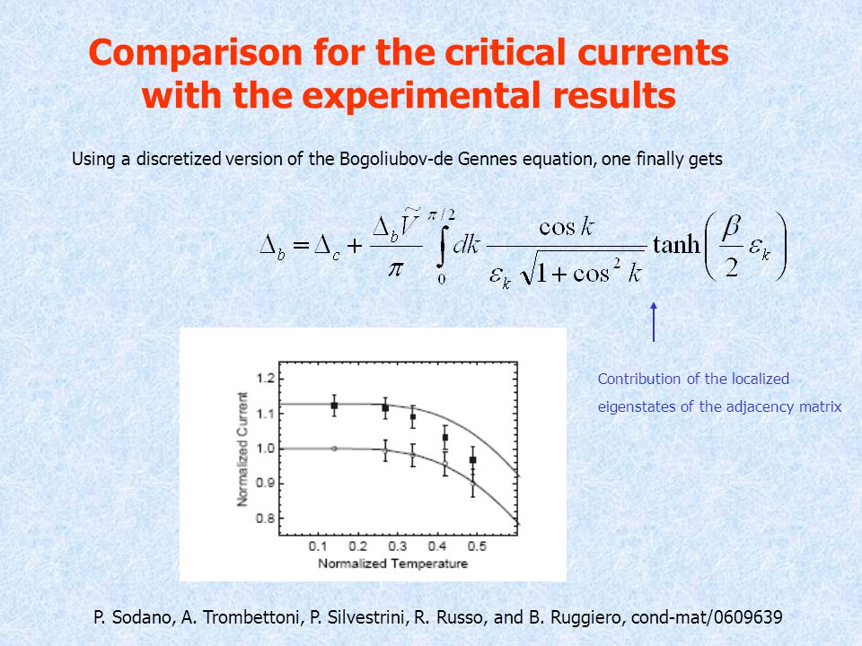 Comparison for the critical currents with the experimental results P.