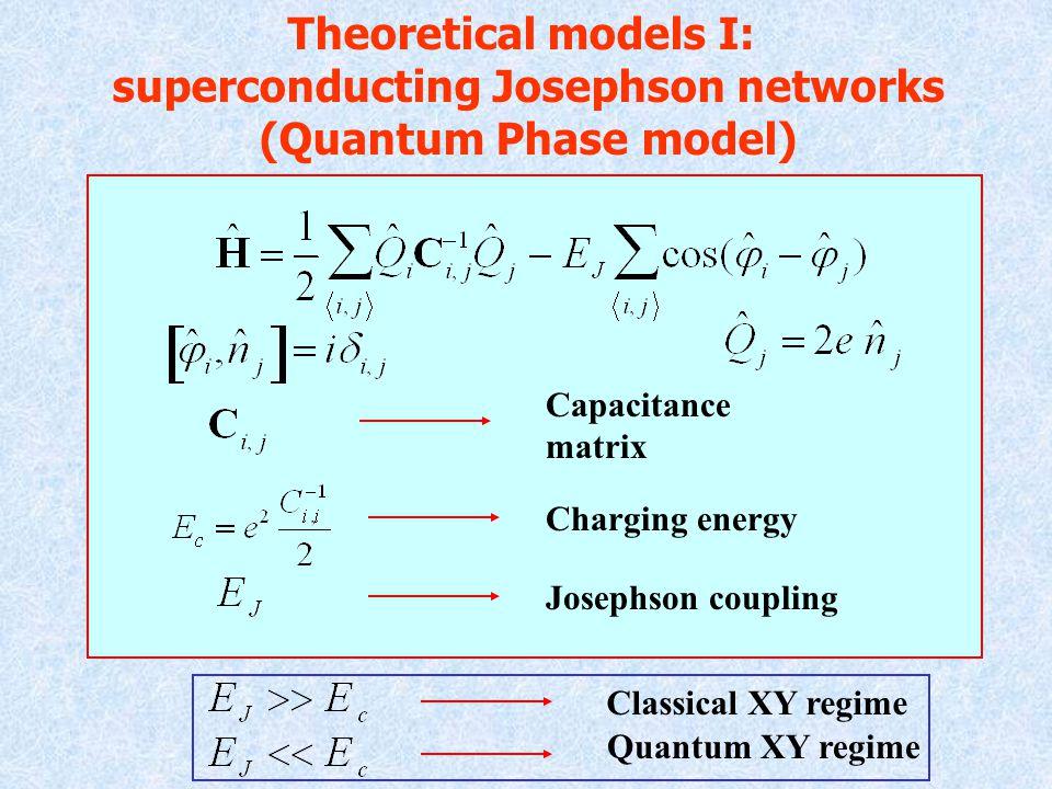 Capacitance matrix Charging energy Josephson coupling Classical XY regime Quantum XY regime Theoretical models I: superconducting Josephson networks (Quantum Phase model)