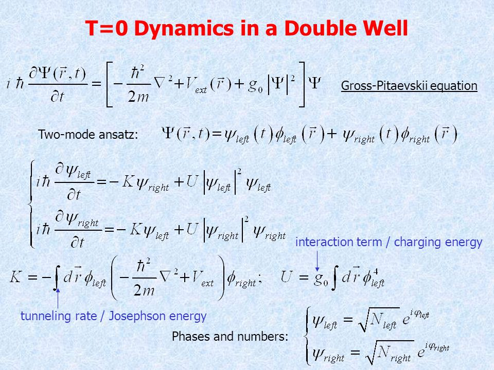 Josephson Hamiltonian Relative phase:Fractional imbalance: Current: [Smerzi et al., 1997][Oberthaler et al., 1997]