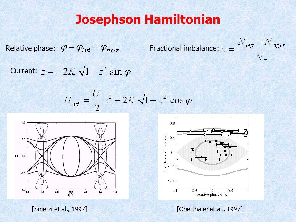 Bogoliubov-de Gennes Equations: lattice case Lattice BdG Equations Hopping parameter Encoding the network´s connectivity (=topology) Discretization: Self-consistency condition Lattice chemical potential