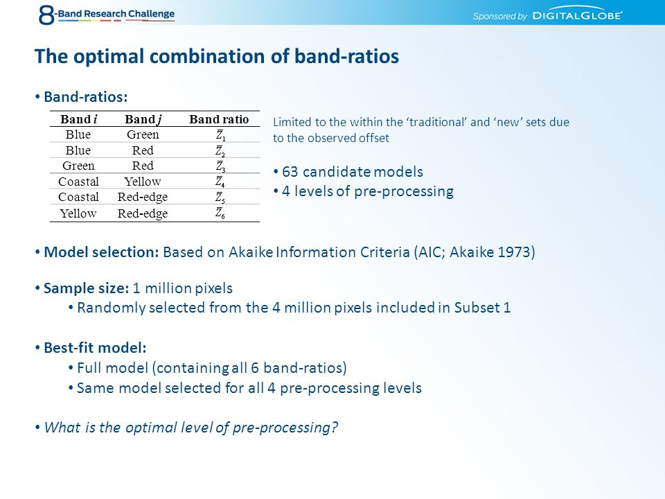 The optimal combination of band-ratios Band-ratios: Model selection: Based on Akaike Information Criteria (AIC; Akaike 1973) Sample size: 1 million pixels Randomly selected from the 4 million pixels included in Subset 1 Best-fit model: Full model (containing all 6 band-ratios) Same model selected for all 4 pre-processing levels What is the optimal level of pre-processing.