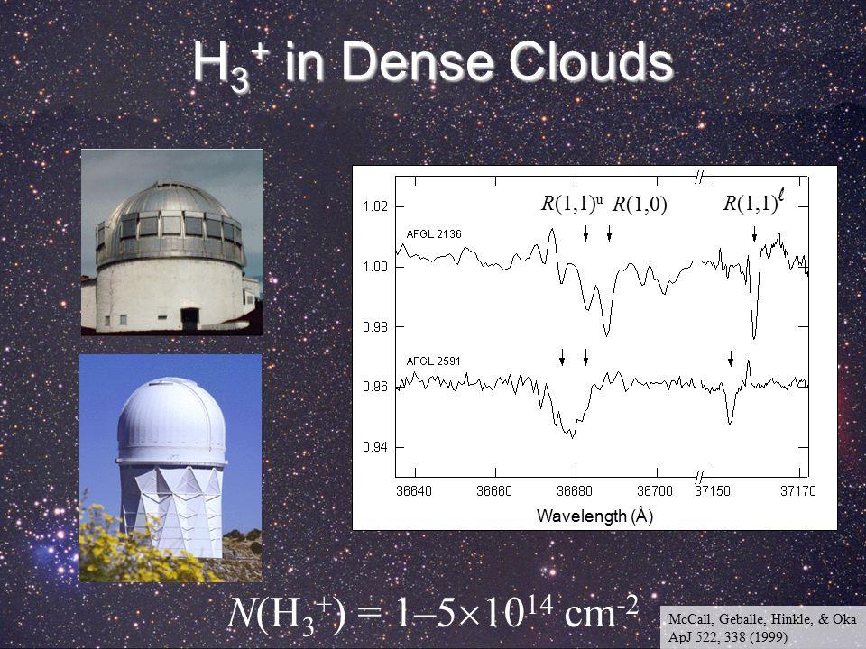 H 3 + in Dense Clouds R(1,1) u R(1,0) R(1,1) l Wavelength (Å) N(H 3 + ) = 1–5  10 14 cm -2 McCall, Geballe, Hinkle, & Oka ApJ 522, 338 (1999)