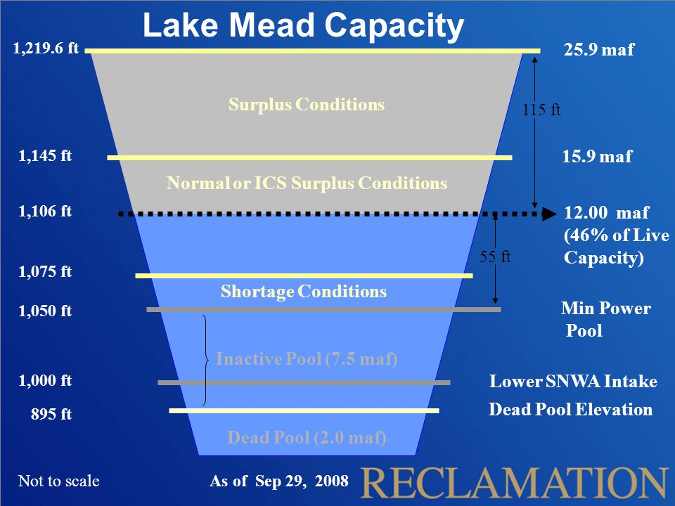 Lower SNWA Intake 1,000 ft 1,106 ft 12.00 maf (46% of Live Capacity) 895 ft Dead Pool Elevation Lake Mead Capacity 1,219.6 ft 25.9 maf Dead Pool (2.0