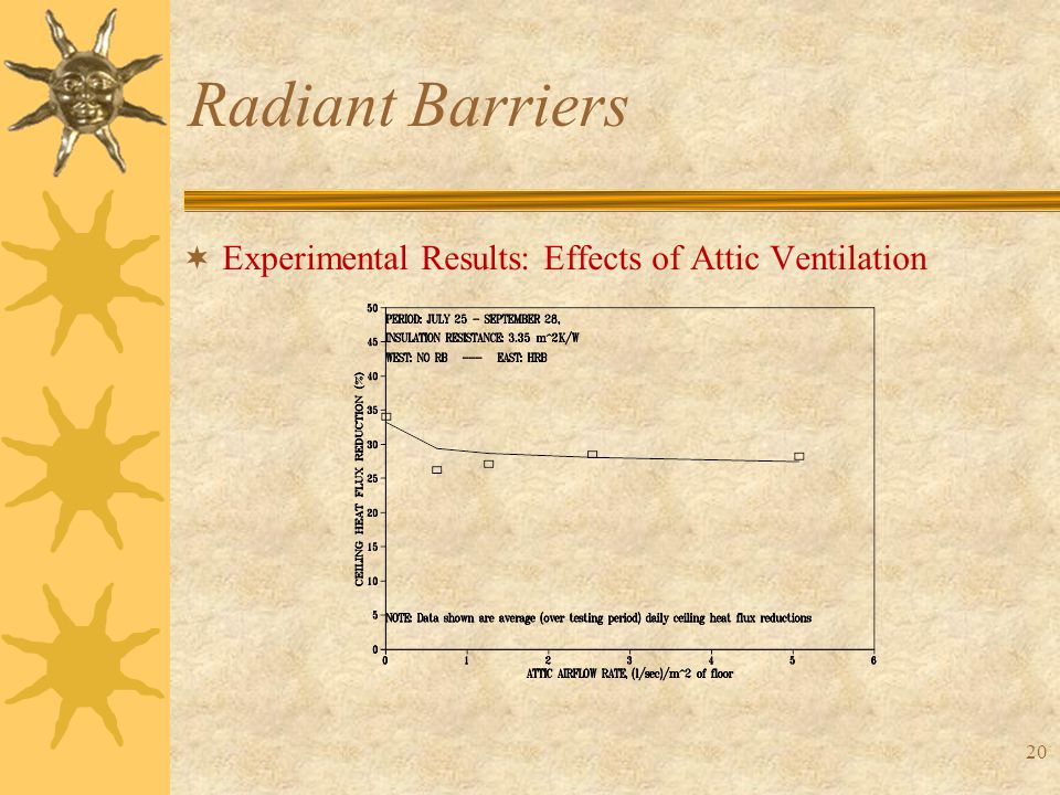 20 Radiant Barriers  Experimental Results: Effects of Attic Ventilation