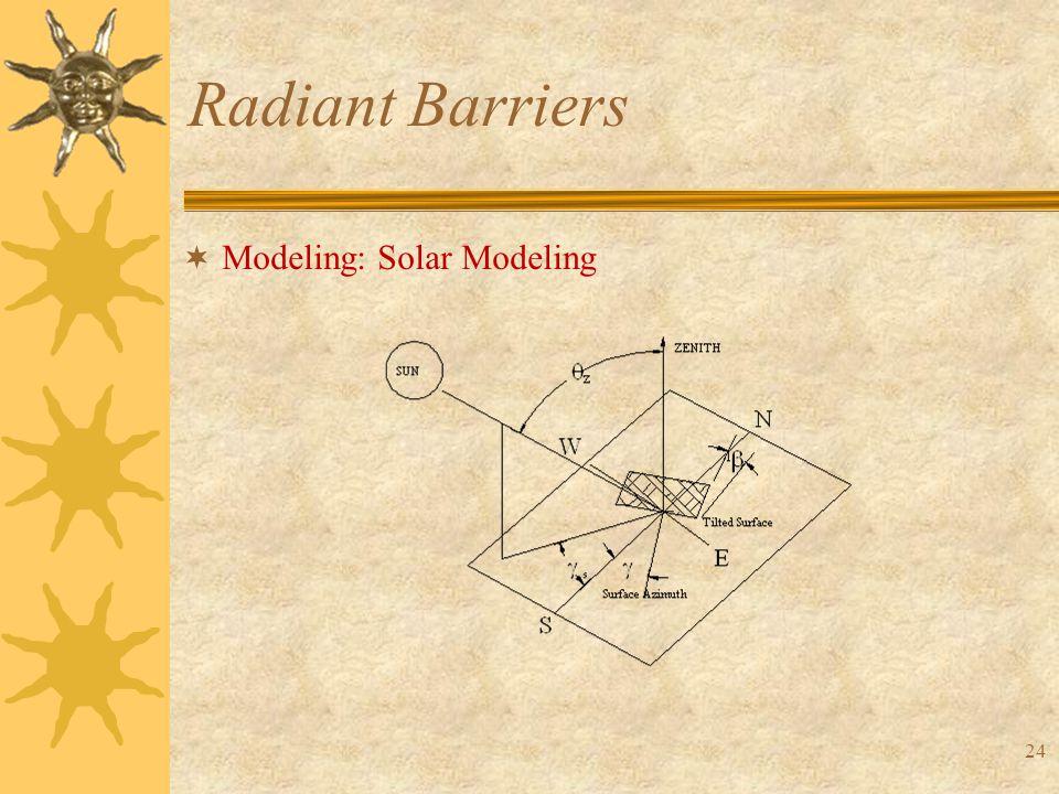 24 Radiant Barriers  Modeling: Solar Modeling