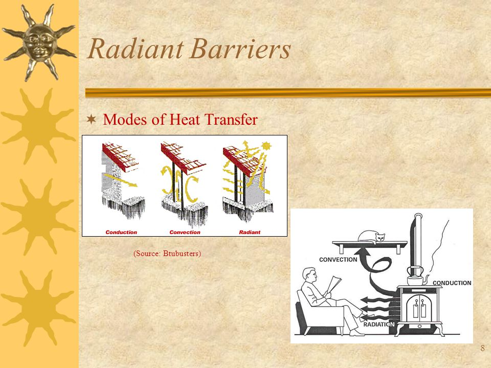 9 Radiant Barriers Heat transfer schematic Radiant Barrier