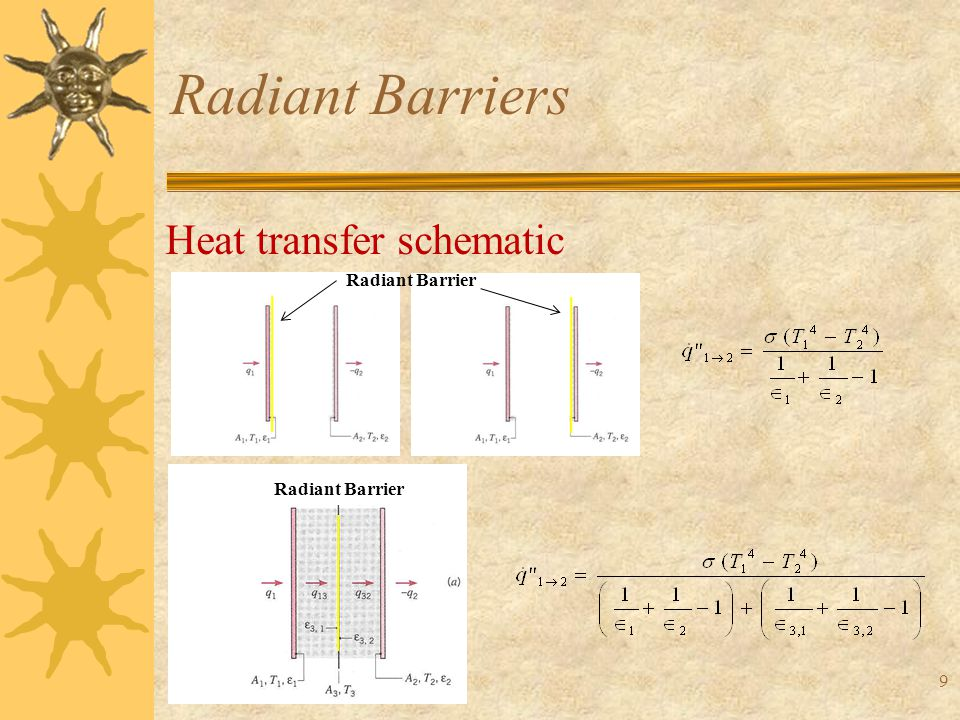 30 Radiant Barriers  Computer Simulations: Yearly Performance