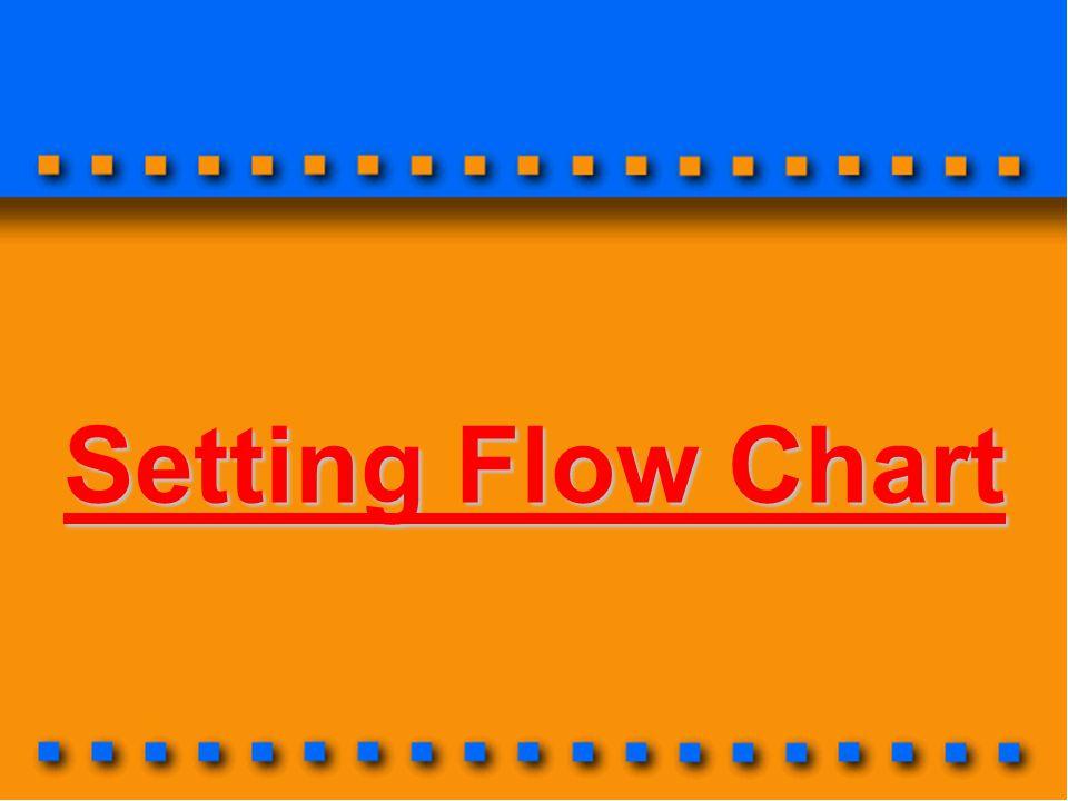 Setting Flow Chart