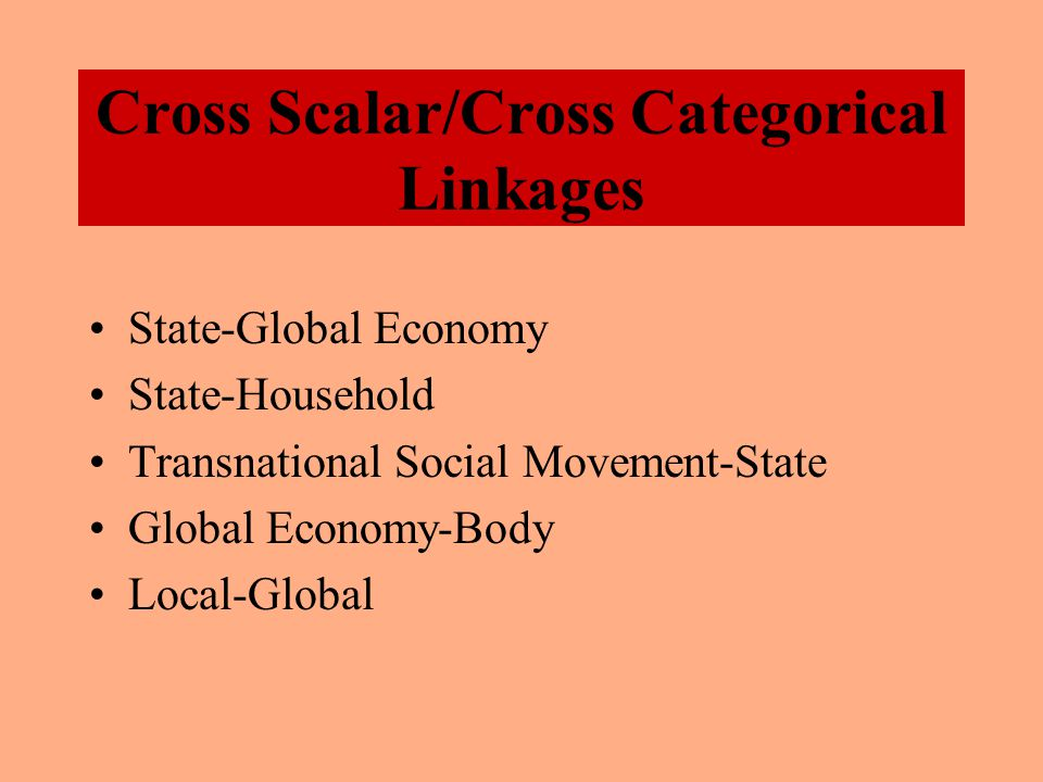 Environmental Cultural Geopolitical Population Economic Cross Categorical Linkages