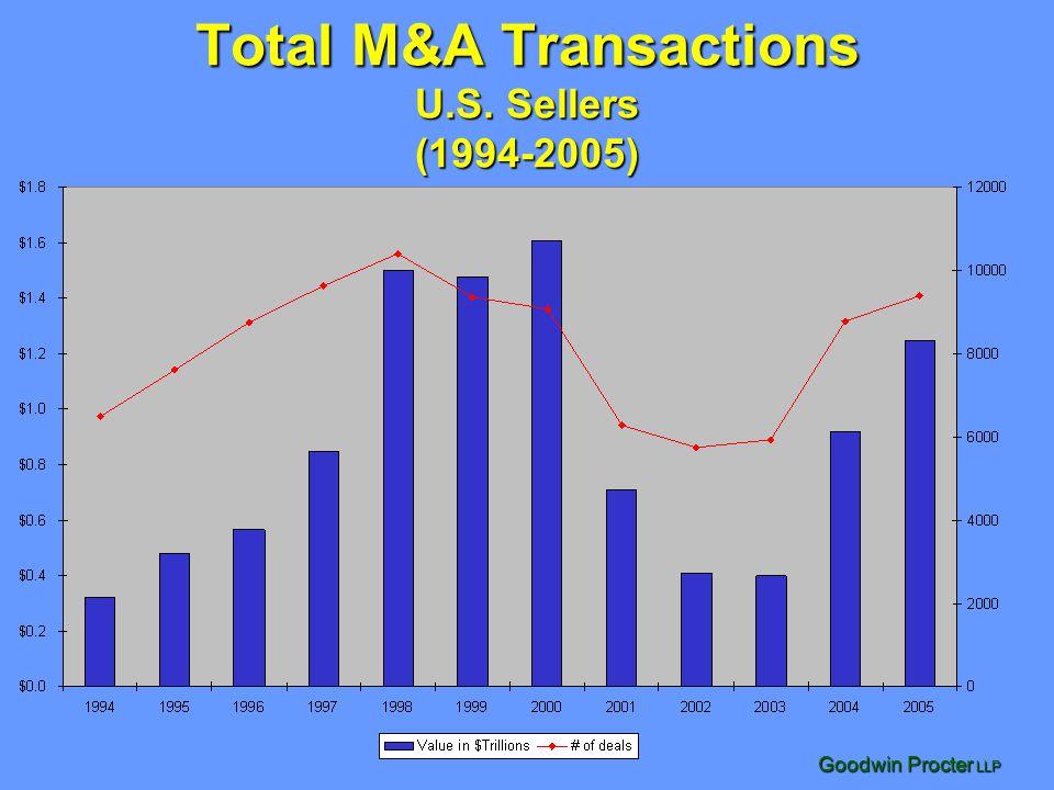 Goodwin Procter LLP Total M&A Transactions U.S. Sellers (1994-2005)
