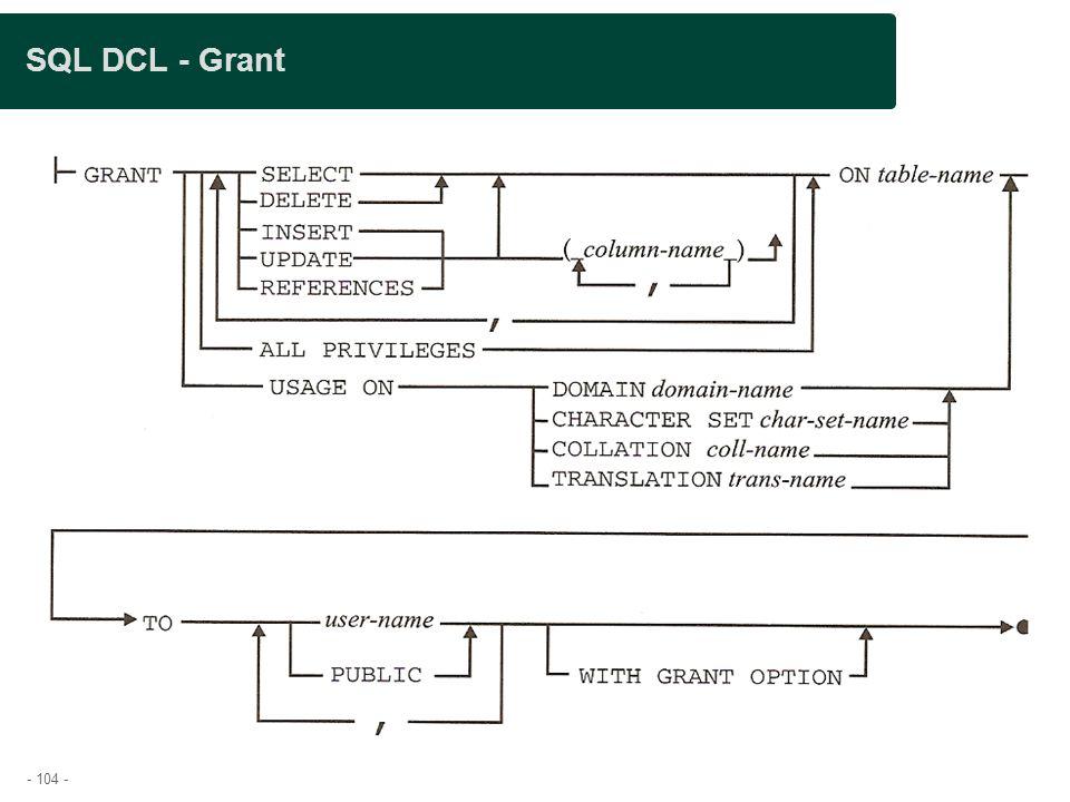 - 104 - SQL DCL - Grant