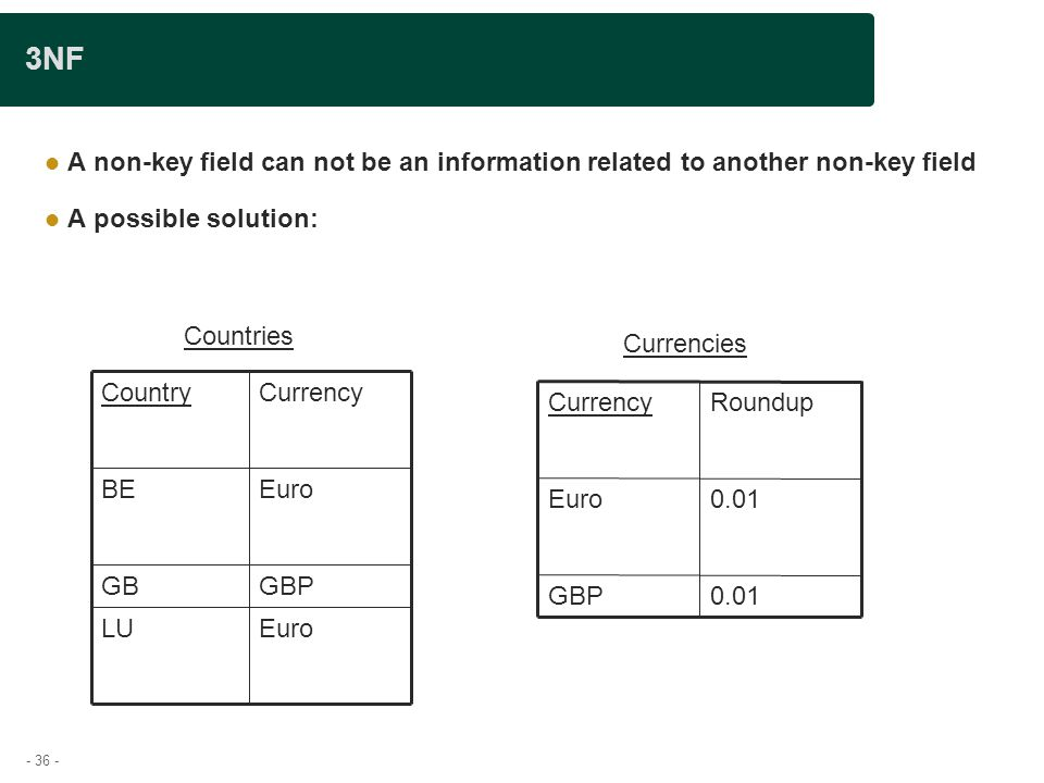- 36 - 3NF A non-key field can not be an information related to another non-key field A possible solution: Euro GBP Euro Currency GB LU BE Country Countries GBP Euro Currency 0.01 Roundup Currencies