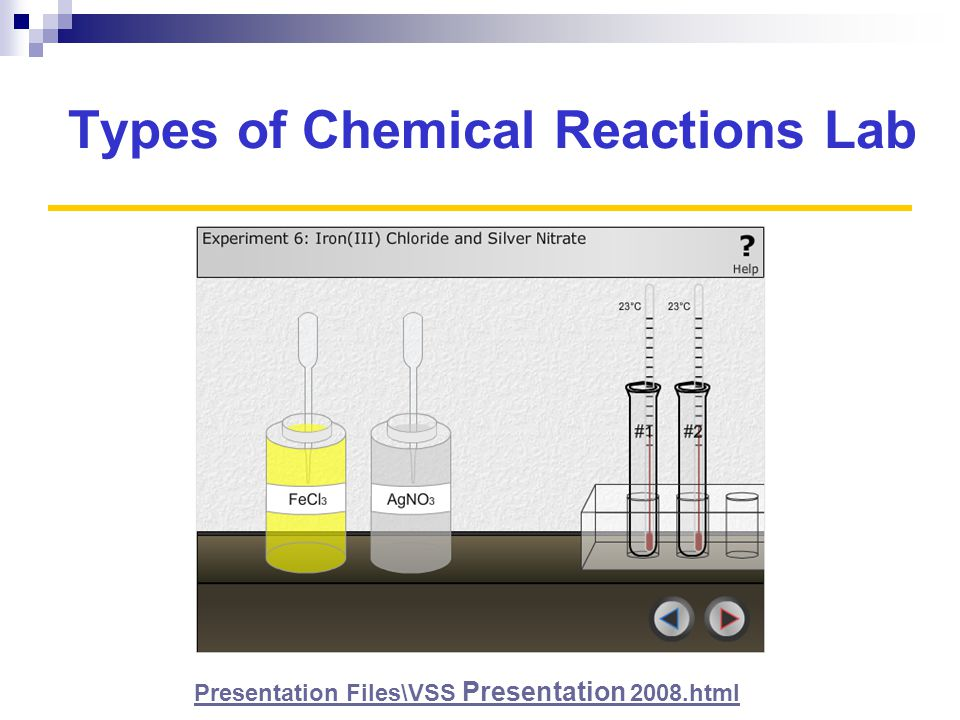 Types of Chemical Reactions Lab Presentation Files\VSS Presentation 2008.html