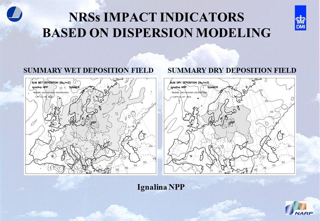 NRSs IMPACT INDICATORS BASED ON DISPERSION MODELING SUMMARY WET DEPOSITION FIELD Ignalina NPP SUMMARY DRY DEPOSITION FIELD