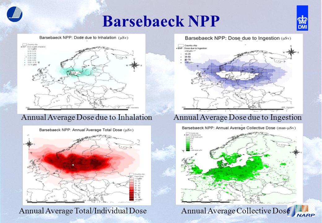 Barsebaeck NPP Annual Average Total/Individual DoseAnnual Average Collective Dose Annual Average Dose due to IngestionAnnual Average Dose due to Inhalation