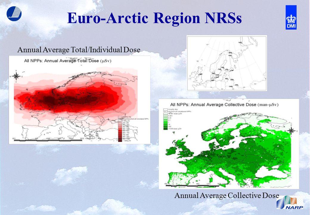Euro-Arctic Region NRSs Annual Average Total/Individual Dose Annual Average Collective Dose