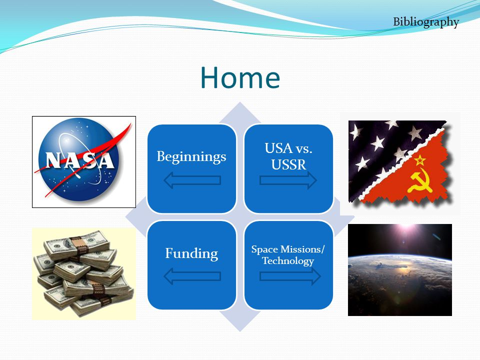 Home Beginnings USA vs. USSR Funding Space Missions/ Technology Bibliography