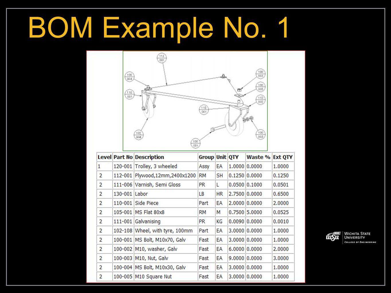 BOM Example No. 1