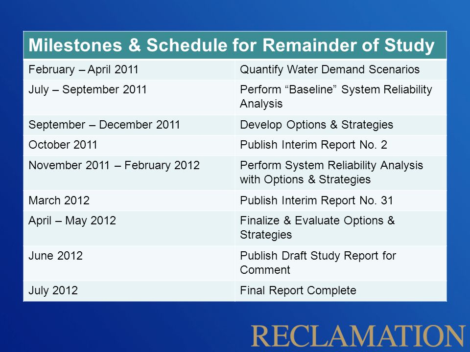 Milestones & Schedule for Remainder of Study February – April 2011Quantify Water Demand Scenarios July – September 2011Perform Baseline System Reliability Analysis September – December 2011Develop Options & Strategies October 2011Publish Interim Report No.