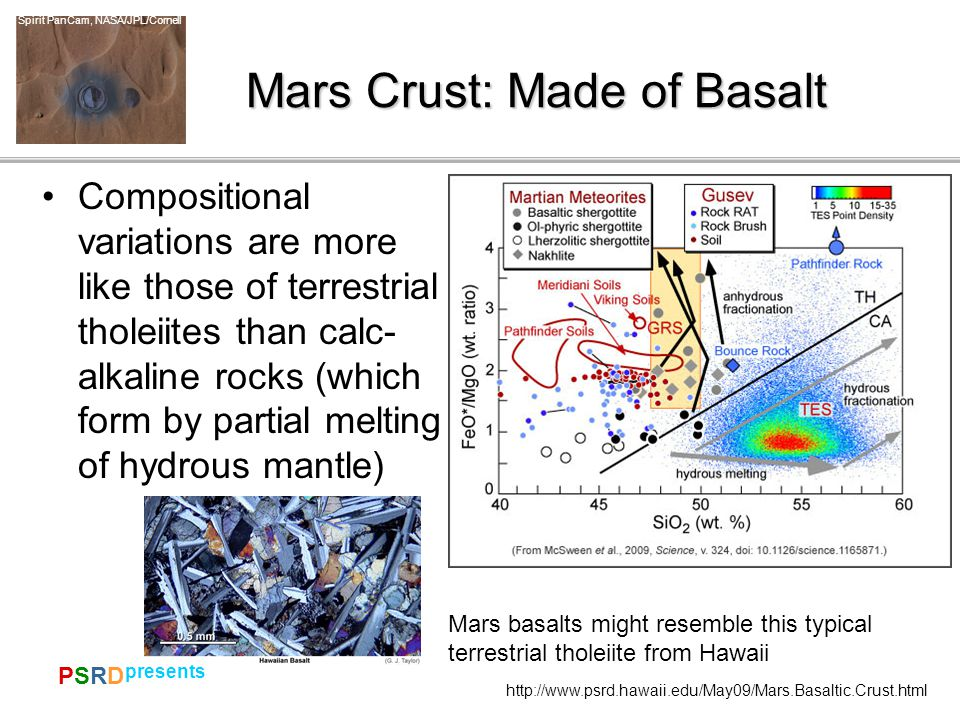 PSRDPSRD Spirit PanCam, NASA/JPL/Cornell http://www.psrd.hawaii.edu/May09/Mars.Basaltic.Crust.html presents Mars Crust: Made of Basalt Martian meteorites plot along a separate trend than do basalts on Earth This was taken as a distinctive feature of Martian basalts But complete data indicate that most of the Martian surface is more like the Earth on this diagram