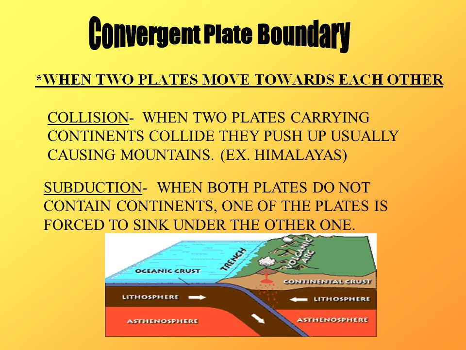 COLLISION- WHEN TWO PLATES CARRYING CONTINENTS COLLIDE THEY PUSH UP USUALLY CAUSING MOUNTAINS.