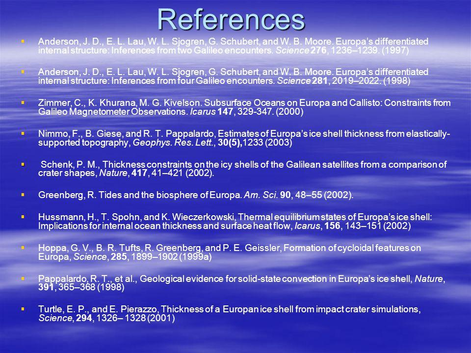 References   Anderson, J. D., E. L. Lau, W. L.