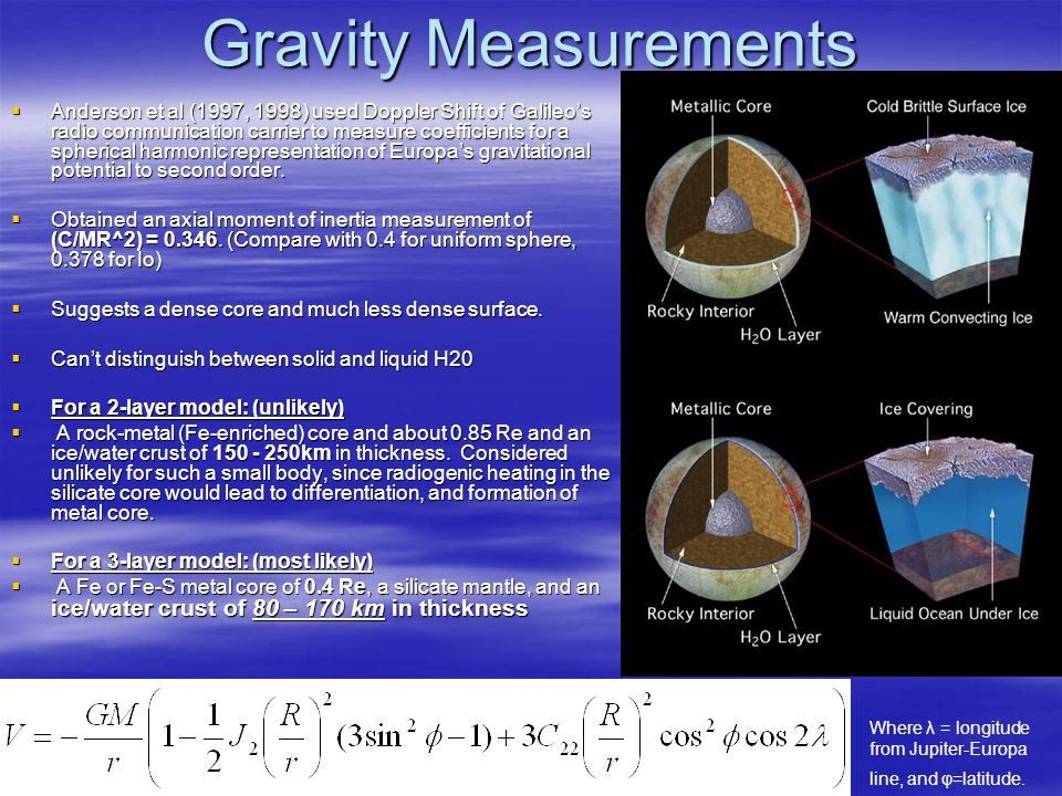 Gravity Measurements  Anderson et al (1997, 1998) used Doppler Shift of Galileo's radio communication carrier to measure coefficients for a spherical harmonic representation of Europa's gravitational potential to second order.