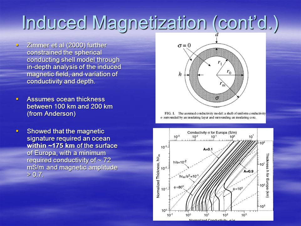 Induced Magnetization (cont'd.)  Zimmer et al (2000) further constrained the spherical conducting shell model through in-depth analysis of the induced magnetic field, and variation of conductivity and depth.