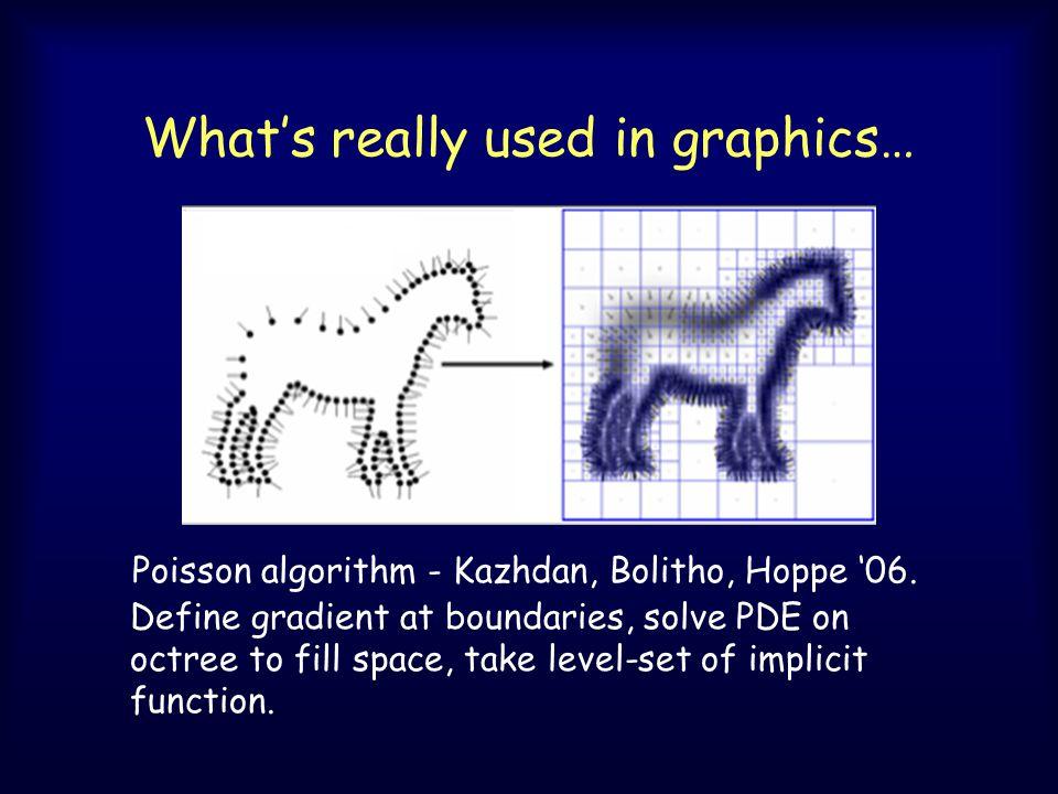 What's really used in graphics… Poisson algorithm - Kazhdan, Bolitho, Hoppe '06.