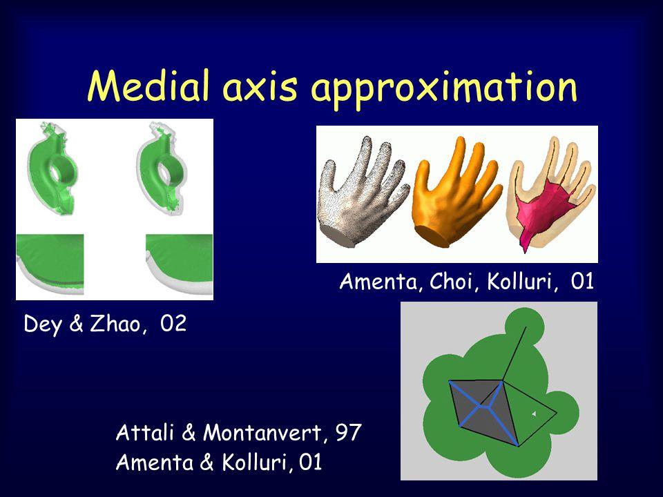 Medial axis approximation Dey & Zhao, 02 Amenta, Choi, Kolluri, 01 Attali & Montanvert, 97 Amenta & Kolluri, 01