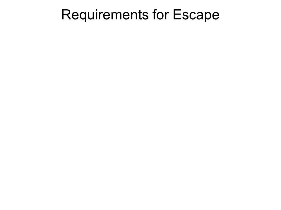 Requirements for Escape Escape Energy Directed Upward No Collisions Escape from exobase region VenusEarthMars v esc 10 km/s11 km/s5 km/s E(H + )0.5 eV0.6 eV0.1 eV E(O)9 eV10 eV2 eV