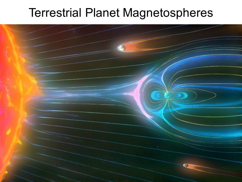 Terrestrial Planet Magnetospheres Intrinsic MagnetosphereInduced Magnetosphere Cartoons courtesy S.