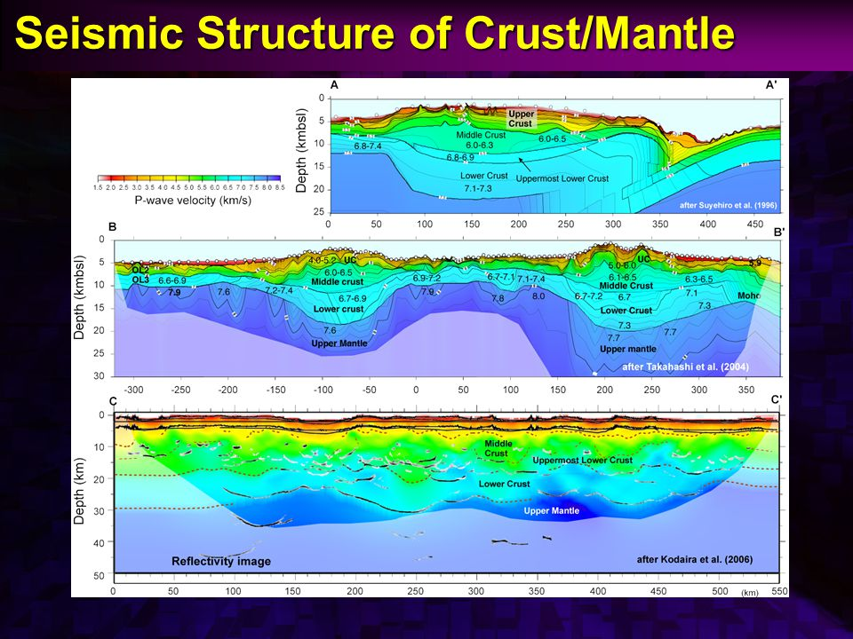 Seismic Structure of Crust/Mantle Seismic Structure of Crust/Mantle