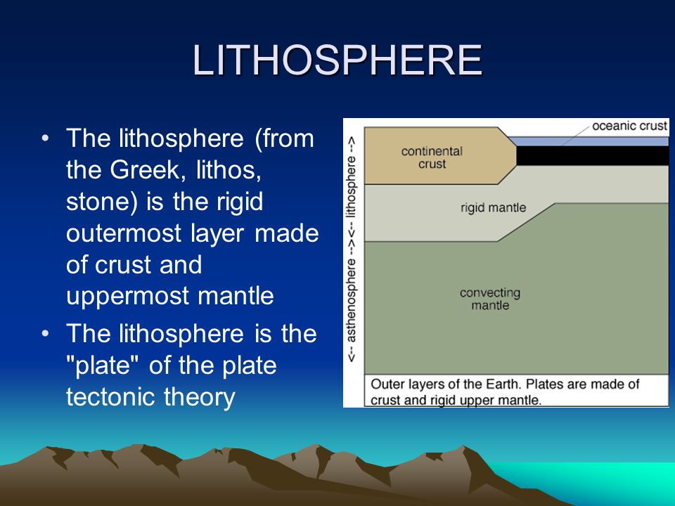 LITHOSPHERE The lithosphere (from the Greek, lithos, stone) is the rigid outermost layer made of crust and uppermost mantle The lithosphere is the plate of the plate tectonic theory