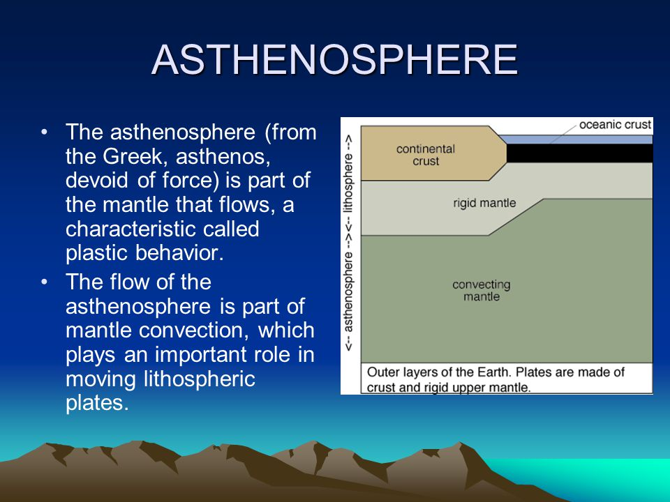 ASTHENOSPHERE The asthenosphere (from the Greek, asthenos, devoid of force) is part of the mantle that flows, a characteristic called plastic behavior.